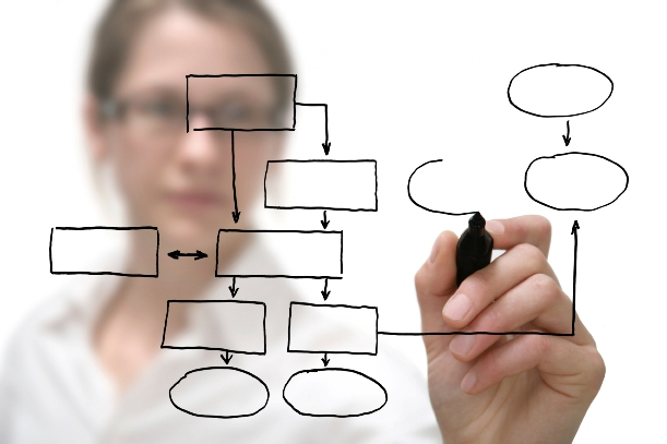 Agence web stratégie web planning Perpignan