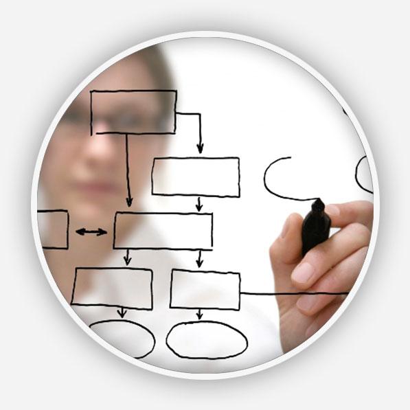 Stratégie web et web planning sur Perpignan