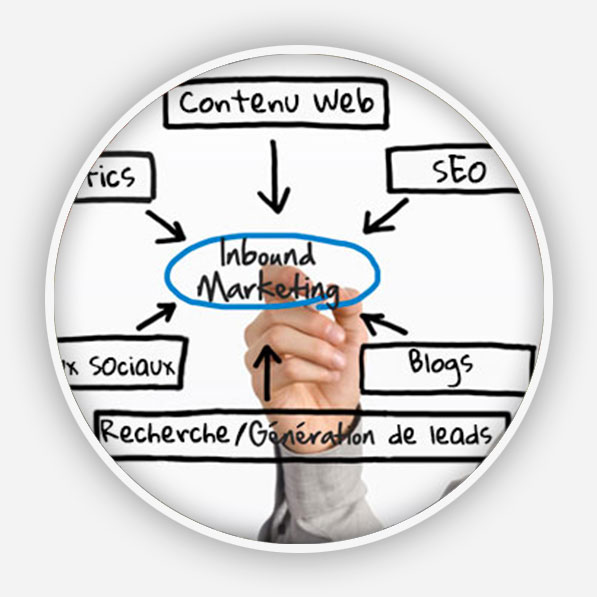Inbound Marketing Perpignan